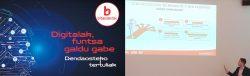 Euskaltelek BilbaoDendak elkartearen eraldaketa digitalari ekin dio
