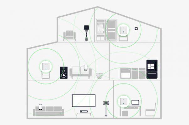 Consigue el 100% de cobertura WiFi en toda tu casa con WiFi Mesh de Euskaltel
