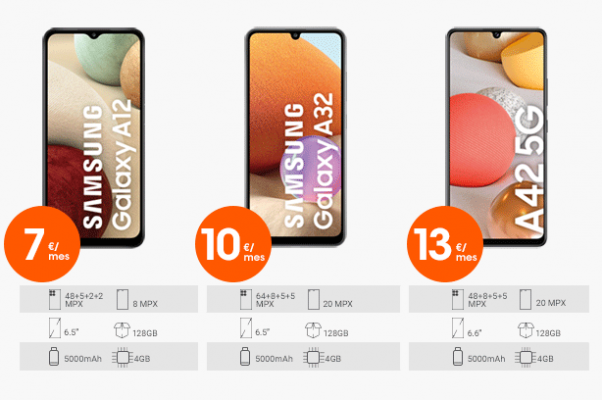 Samsung Galaxy A comparativa